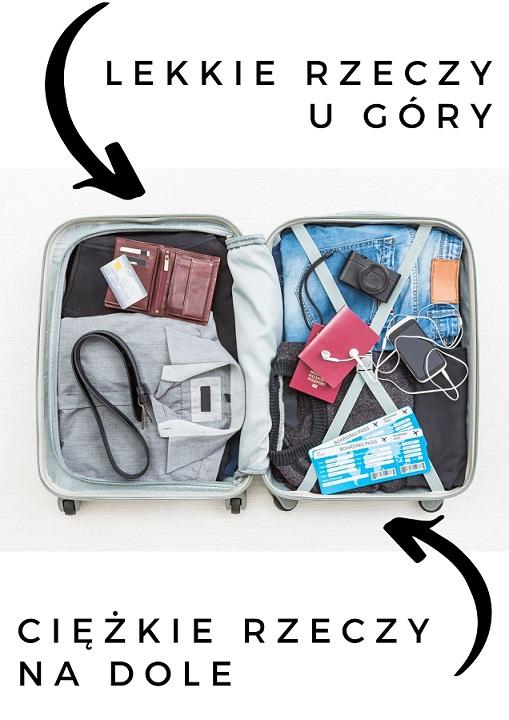 Pakowanie, walizka